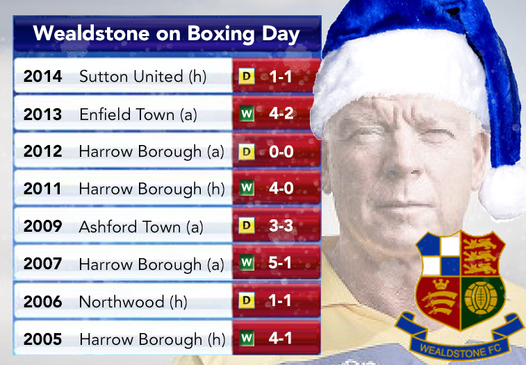 Boxing Day record: unbeaten since 2003