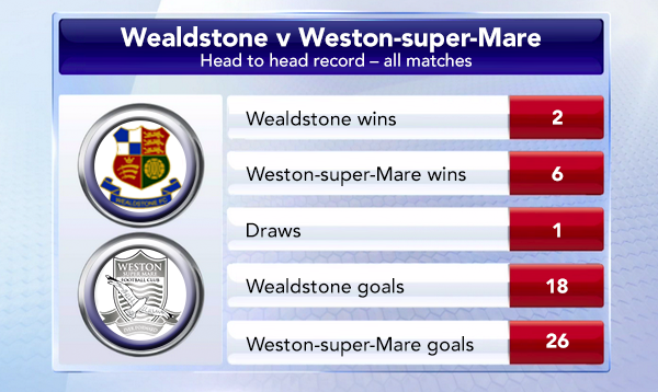 head_to_head_weston_up_to_4_sept