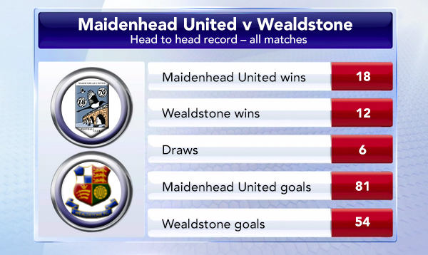 head_to_head-maidenhead